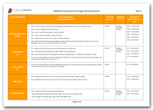 KS1 Year 1 national curriculum coverage and assessment download