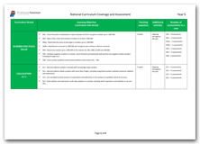 KS1 Year 5 national curriculum coverage and assessment download