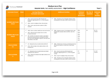 Year 1 Medium Term Planning for Autumn Term with High Confidence Assessment Schedule download