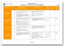 Year 1 Medium Term Planning for Summer Term with High Confidence Assessment Schedule download