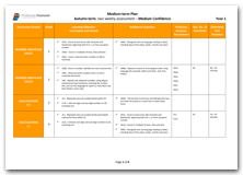 Year 1 Medium Term Planning for Autumn Term with Medium Confidence Assessment Schedule download