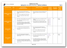 Year 1 Medium Term Planning for Spring Term with Medium Confidence Assessment Schedule download