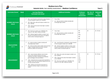 Year 5 Medium Term Planning for Autumn Term with Medium Confidence Assessment Schedule download