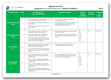 Year 5 Medium Term Planning for Spring Term with Medium Confidence Assessment Schedule download